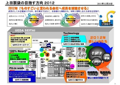 文書名 _2012の計画.jpg
